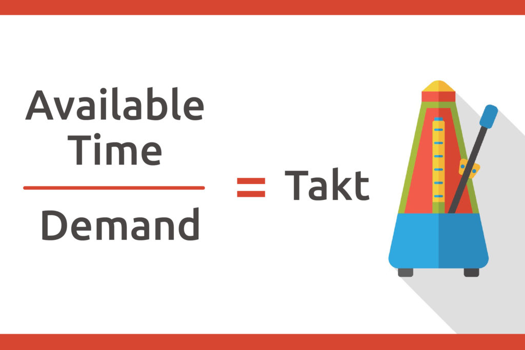 image of takt formula where takt equals available time divided by demand