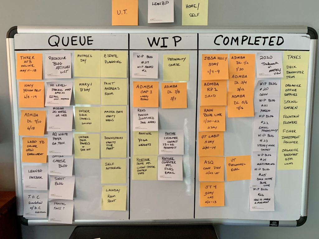 image of whiteboard with sticky notes attached