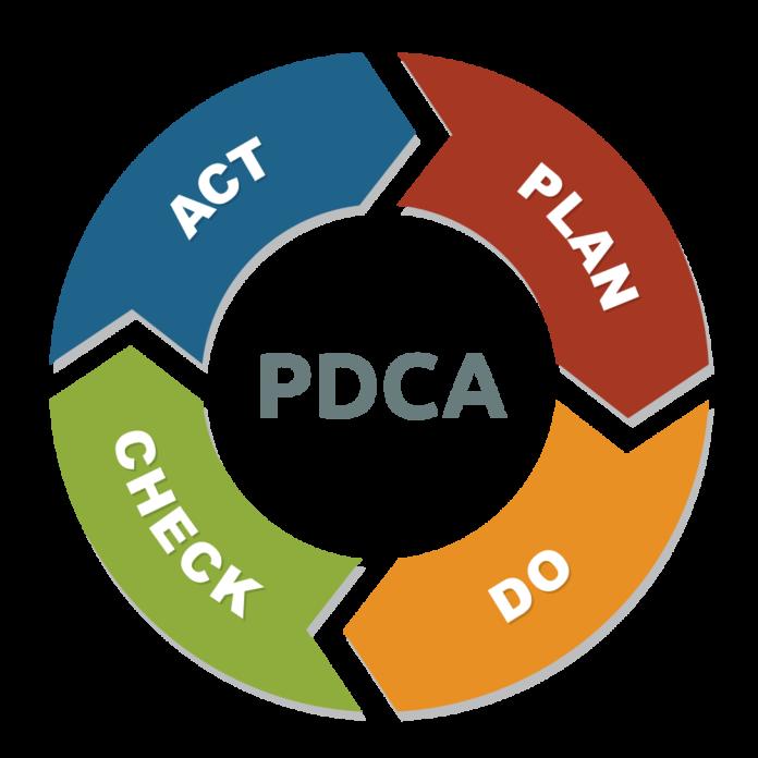 diagram of plan do check act